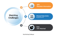 Figure-5-Data-Matching-Challenges-1